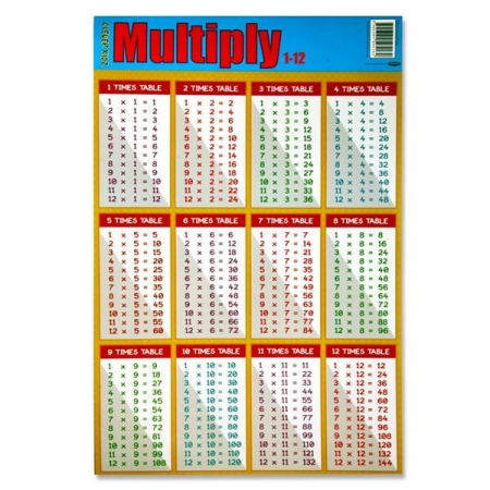 Poster Multiply 1-12 - Clever Kidz