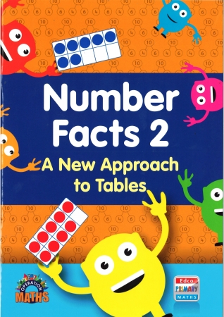 Number Facts 2 - Second Class