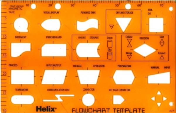 Stencil Flowchart Template